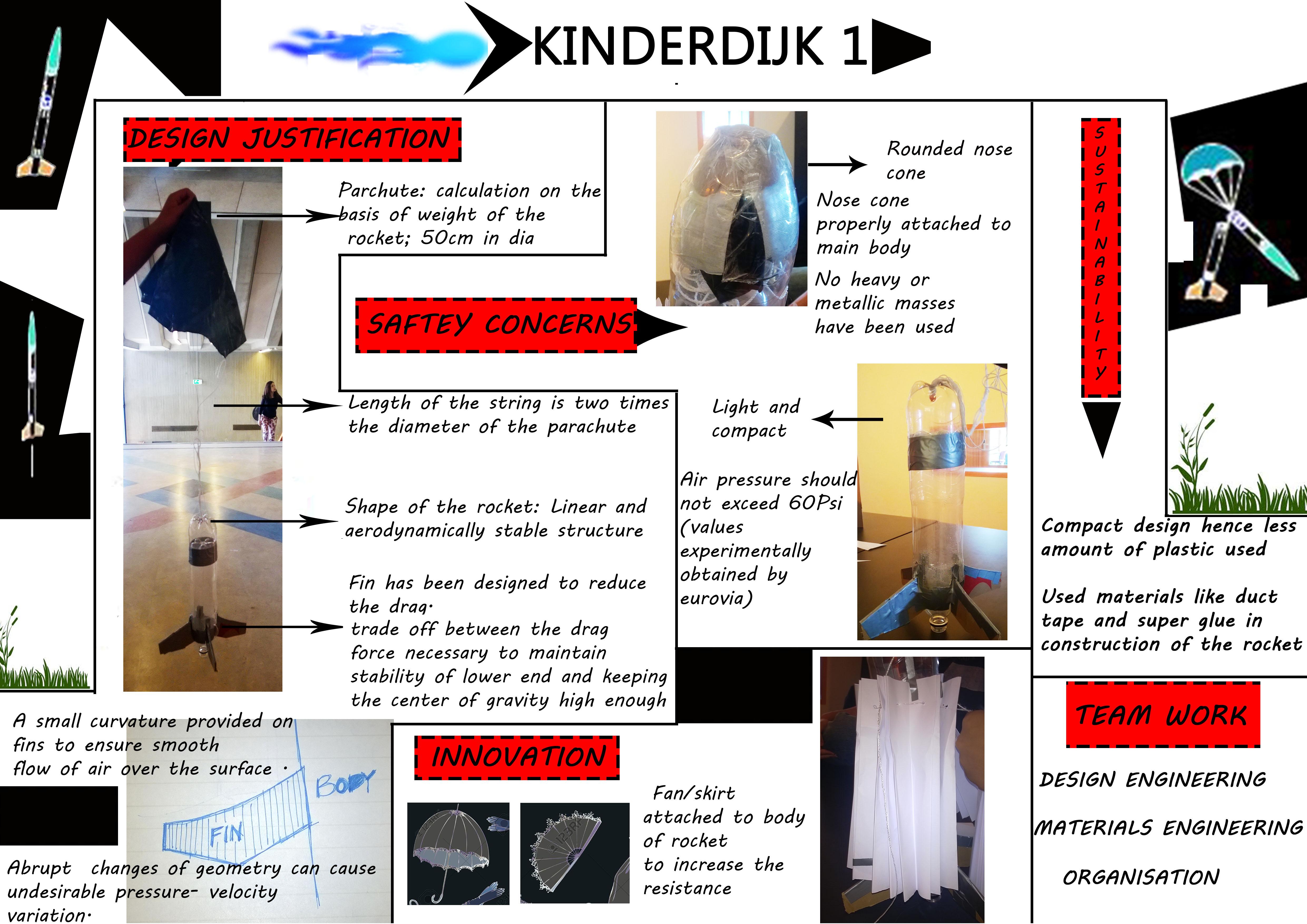 Water Rocket Competition in kinderdijk 1 :: TU Delft Beeldbank