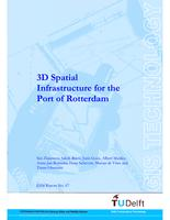 3D spatial infrastructure for the Port of Rotterdam