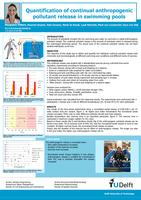 Quantification of continual anthropogenic pollutant release in swimming pools (poster)